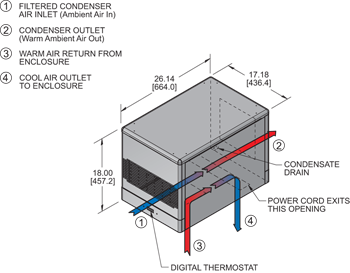Advantage Top-Mount Air Conditioner isometric illustration