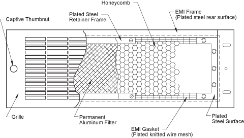 EMI-Shielded Filter Grille Assembly Drawing