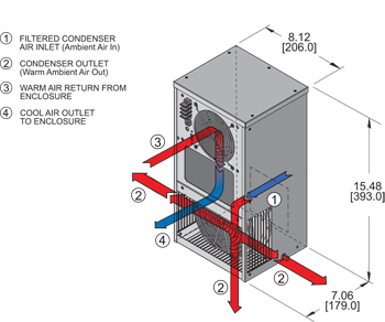 Guardian DP15 Air Conditioner isometric illustration