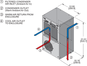 Guardian DP21 Air Conditioner isometric illustration