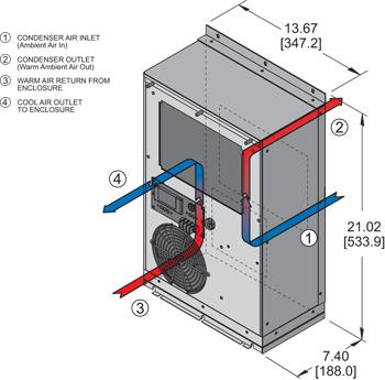 Profile DP21 (Legacy) Air Conditioner isometric illustration