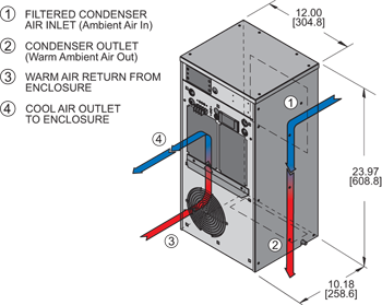 Guardian DP24LV Air Conditioner isometric illustration