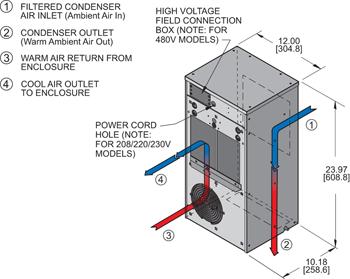Guardian DP24 Air Conditioner isometric illustration