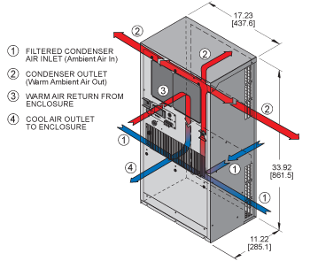 Guardian DP33 Air Conditioner isometric illustration