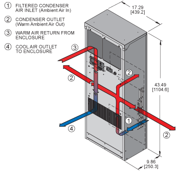 Guardian DP43LV Air Conditioner isometric illustration