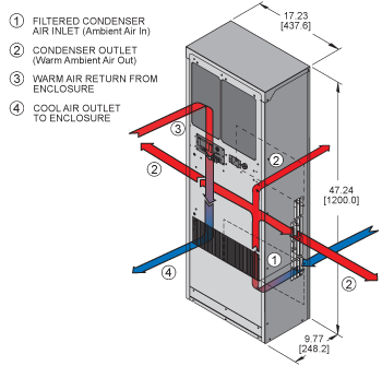 Guardian DP47 Air Conditioner isometric illustration