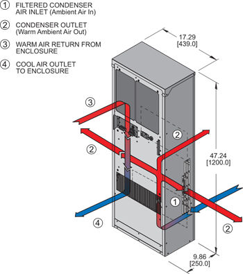 Guardian DP47L-1 Air Conditioner isometric illustration
