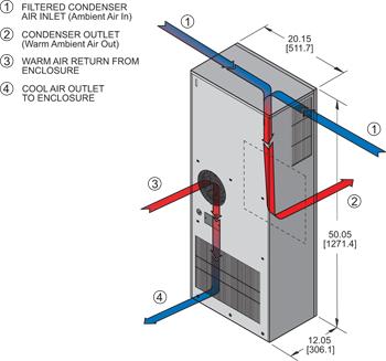 Profile DP50 (Dis.) Air Conditioner isometric illustration