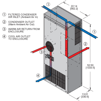Guardian DP53LV Air Conditioner isometric illustration