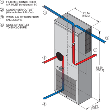 Profile DP53 (Dis.) Air Conditioner isometric illustration