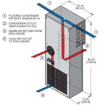 Guardian DP60LV Air Conditioner isometric illustration