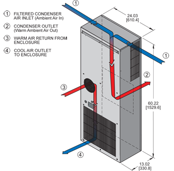 Profile DP60 (Dis.) Air Conditioner isometric illustration