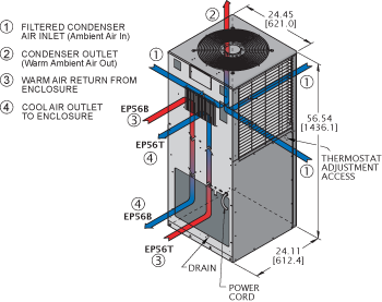 Intrepid EP56 Air Conditioner isometric illustration