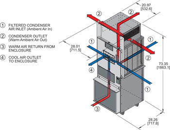 Intrepid EP56TR-4 Air Conditioner isometric illustration