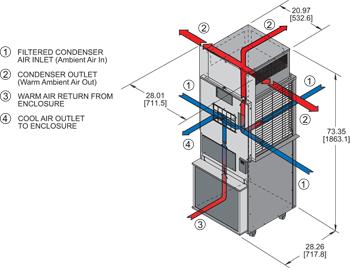 Intrepid EP56TR-4 Air Conditioner isometric illustration