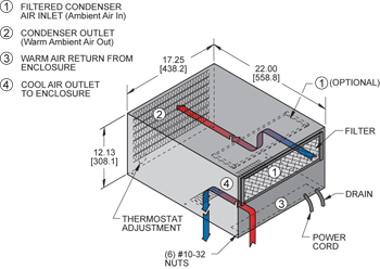 Rack/Top-Mount H5 Air Conditioner isometric illustration