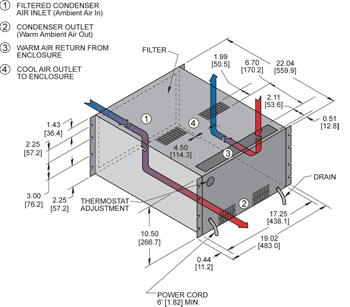 H9 (Switch) Air Conditioner isometric illustration
