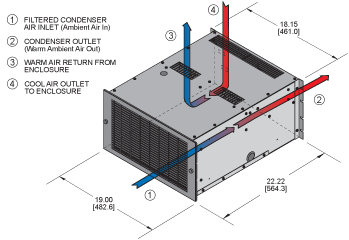 Rack/Top Mount H9 Air Conditioner isometric illustration