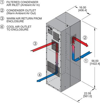 Hazardous Loc. HL56 Air Conditioner isometric illustration