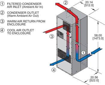 Hazardous Loc. HL58 Air Conditioner isometric illustration
