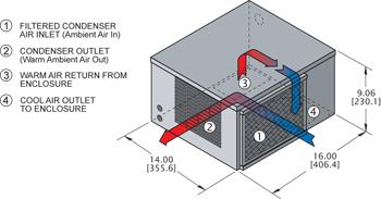 Horiz Super-Mini 50/60Hz Air Conditioner isometric illustration