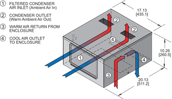 Top-Mount HT4 Air Conditioner isometric illustration
