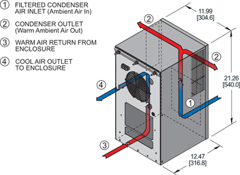Integrity P21 Switchable Air Conditioner isometric illustration