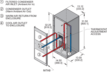 Integrity P32 Air Conditioner isometric illustration