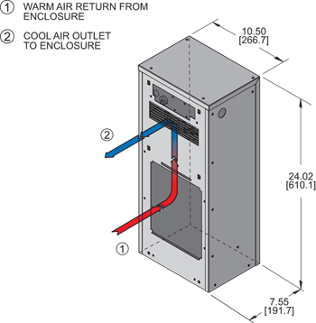 KNHE24 Heat Exchanger isometric illustration