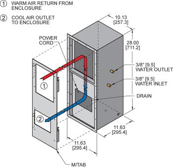 KNHE28 Heat Exchanger isometric illustration