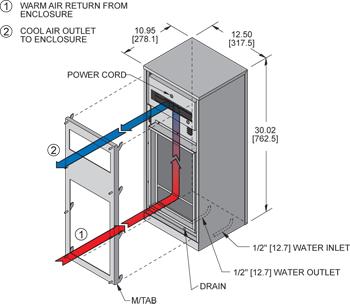 KNHE30 Heat Exchanger isometric illustration