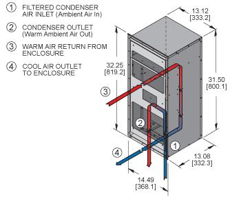 Integrity KNHX32 Heat Exchanger isometric illustration