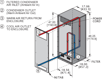 Integrity KNHX47 Heat Exchanger isometric illustration