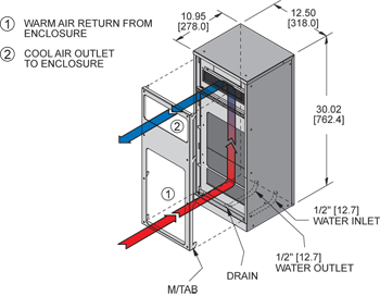 KPHE30 Heat Exchanger isometric illustration