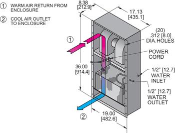 KPHE39 Heat Exchanger isometric illustration