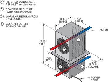 KTHE200 Heat Exchanger isometric illustration