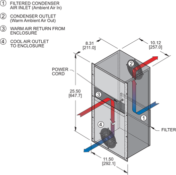 KXHE122A Heat Exchanger isometric illustration