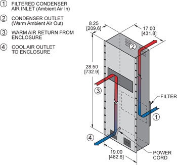 KXHE125A Heat Exchanger isometric illustration