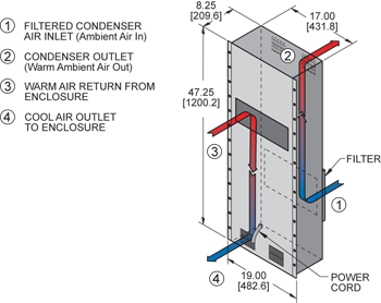 KXHE245A Heat Exchanger isometric illustration