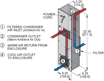 KXHE60A Heat Exchanger isometric illustration