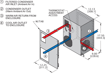 NP17 Switchable Air Conditioner isometric illustration