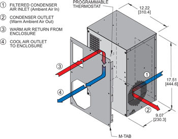 TrimLine NP17 Air Conditioner isometric illustration