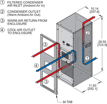 TrimLine NP28 Air Conditioner isometric illustration