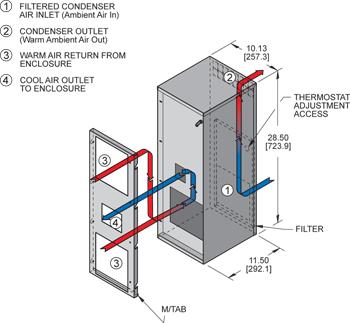 TrimLine NP28 (Dis.) Air Conditioner isometric illustration