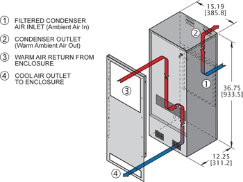 NP36 Switchable Air Conditioner isometric illustration
