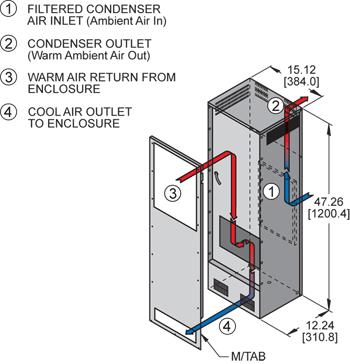 TrimLine NP47 (Dis.) Air Conditioner isometric illustration