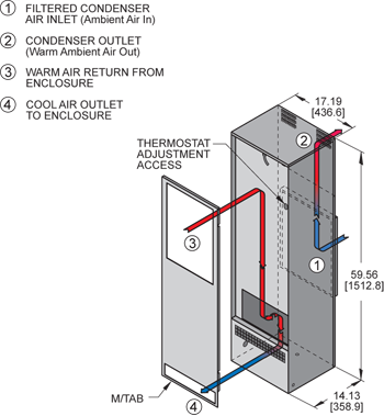 TrimLine NP59 (Dis.) Air Conditioner isometric illustration