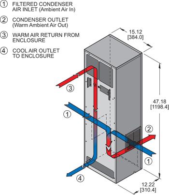 TrimLine NPT47 Air Conditioner isometric illustration