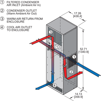 TrimLine NPT52 Air Conditioner isometric illustration