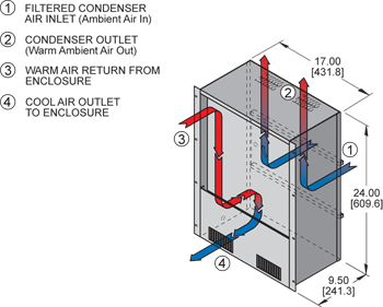 Traditional P24 Air Conditioner isometric illustration